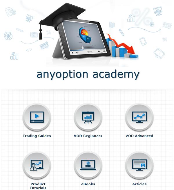 Anyoption.Com