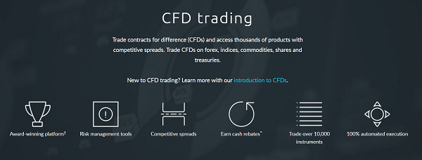 CFDs Global trading