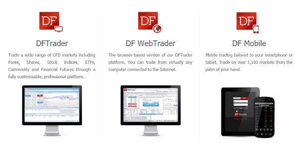 DF Markets webtrader