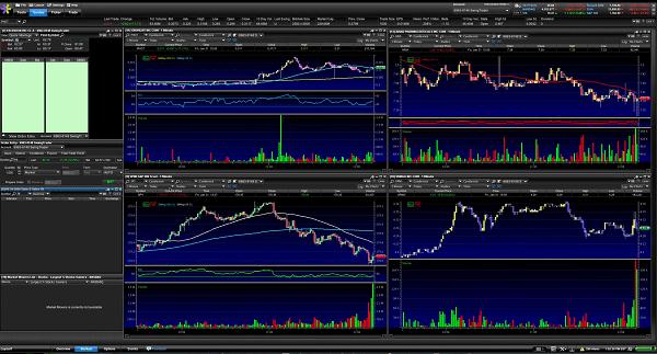Denver trading platform company