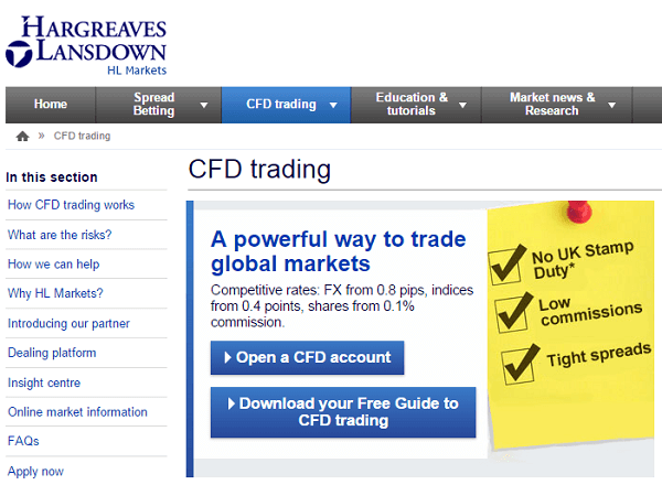 Hargreaves And Lansdown CFD