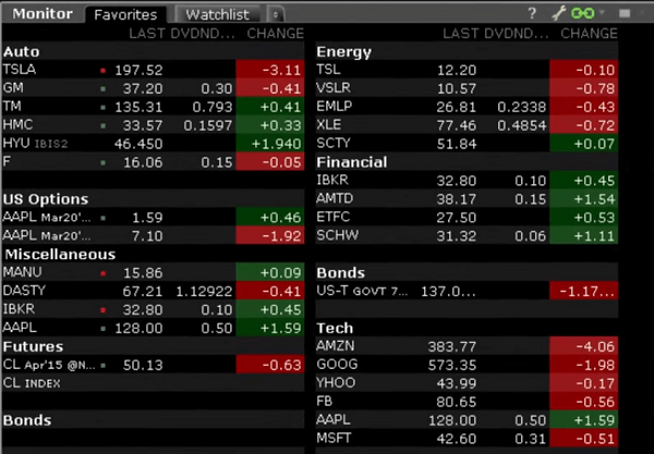 Interactive Brokers watchlist