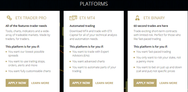 WWW ETXCapital CO UK